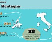 Hospitality Montagna: più del 30% dei comprensori sciistici è sulle Alpi