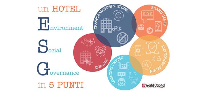 Investimenti Hotel: come rendere ESG la propria struttura ricettiva