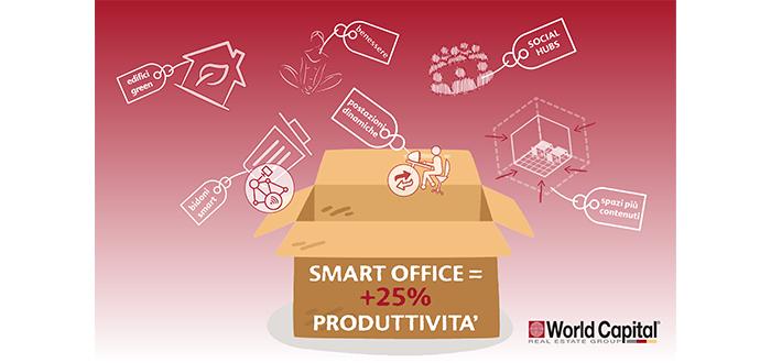 Uffici smart: spazi flessibili incrementano del 25% la produttività